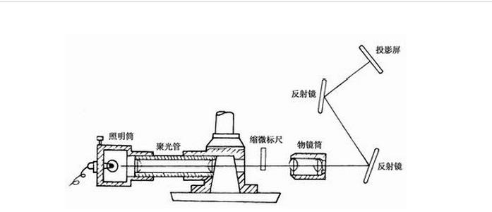 全自动电光分析天平-使用说明介绍